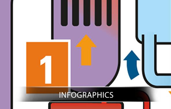 Infographics portfolio logo